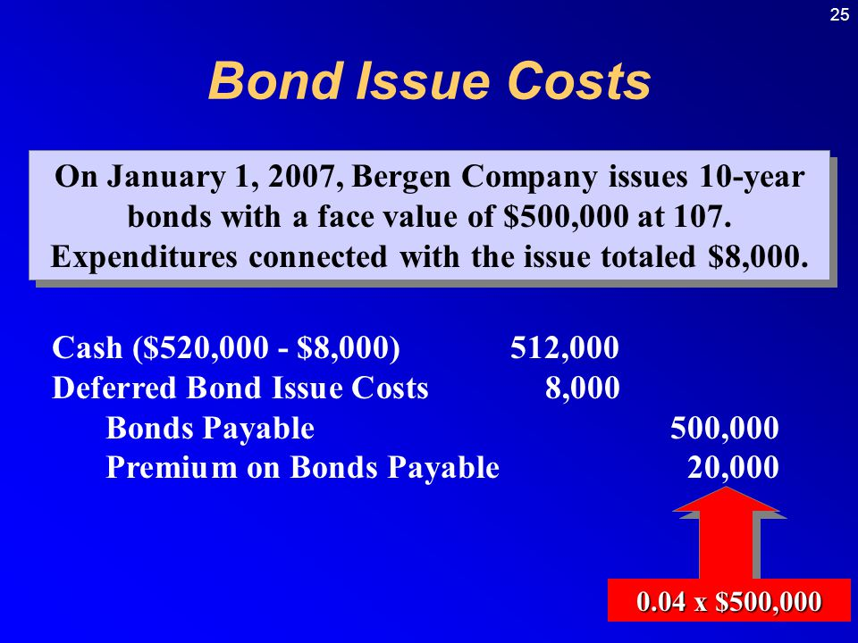 25 On January 1, 2007, Bergen Company issues 10-year bonds with a face value of $500,000 at 107.