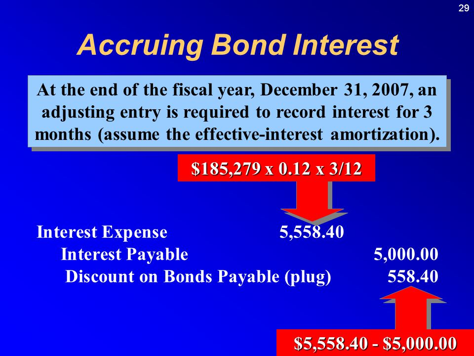 29 At the end of the fiscal year, December 31, 2007, an adjusting entry is required to record interest for 3 months (assume the effective-interest amortization).