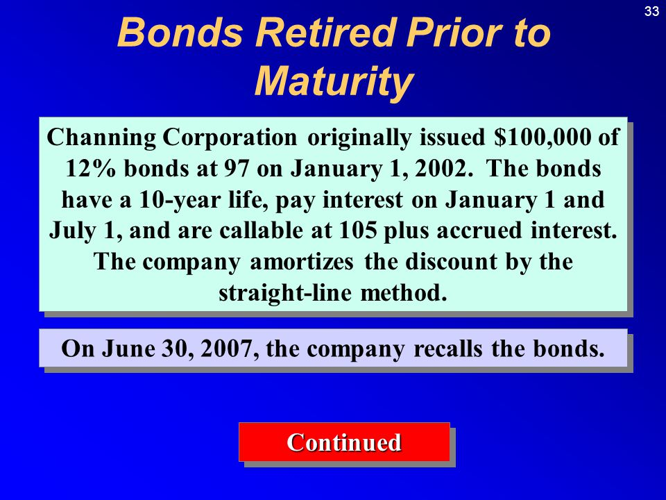 33 Channing Corporation originally issued $100,000 of 12% bonds at 97 on January 1, 2002.