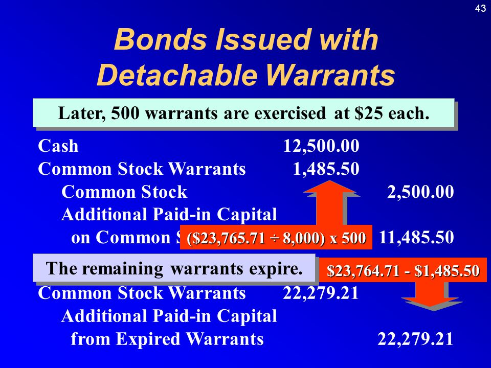 43 Cash12,500.00 Common Stock Warrants1,485.50 Common Stock2,500.00 Additional Paid-in Capital on Common Stock11,485.50 Later, 500 warrants are exercised at $25 each.