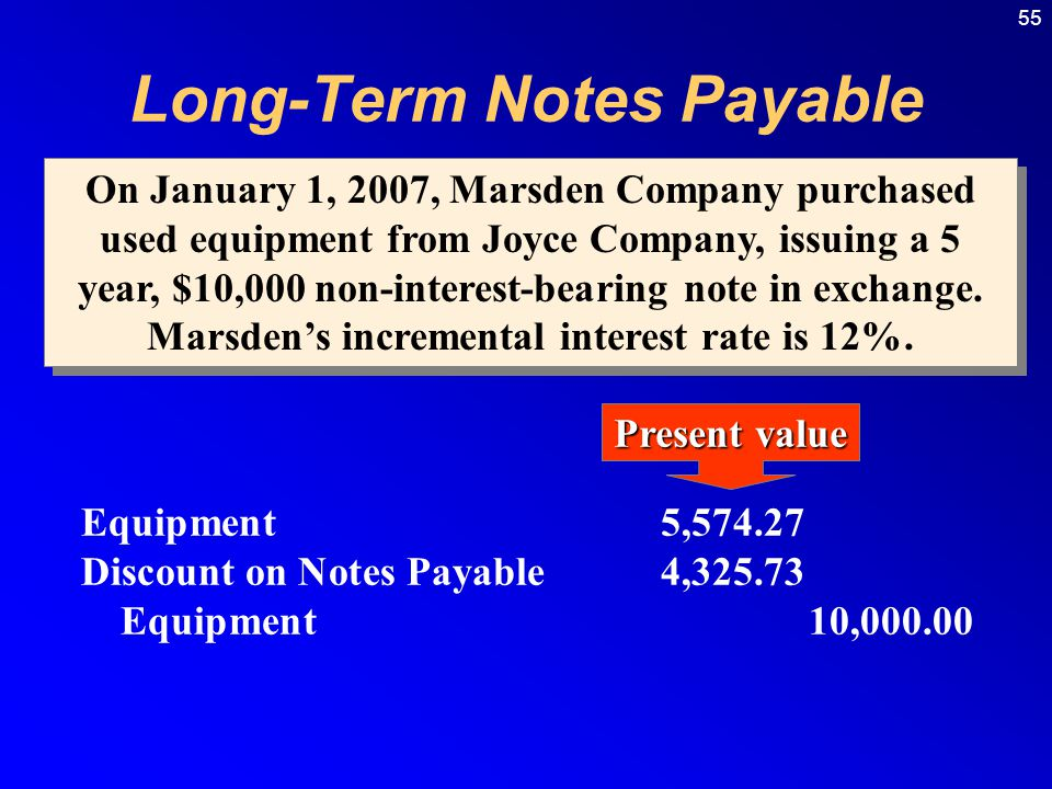 55 On January 1, 2007, Marsden Company purchased used equipment from Joyce Company, issuing a 5 year, $10,000 non-interest-bearing note in exchange.