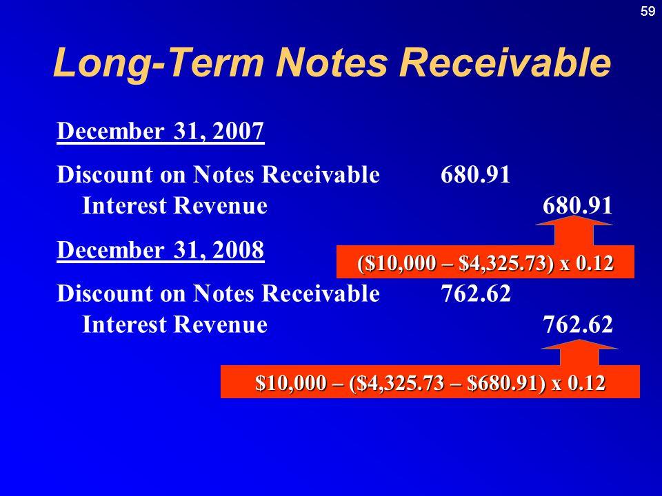 59 Discount on Notes Receivable 680.91 Interest Revenue680.91 December 31, 2007 ($10,000 – $4,325.73) x 0.12 Discount on Notes Receivable 762.62 Inter