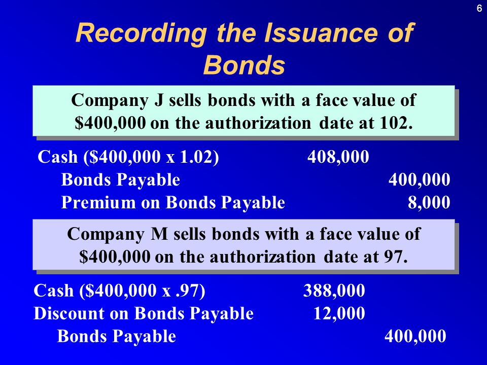 6 Company J sells bonds with a face value of $400,000 on the authorization date at 102.