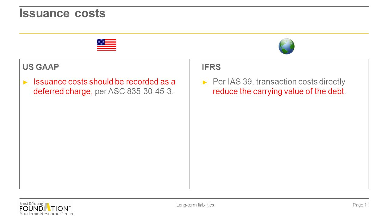 Academic Resource Center Long-term liabilities Page 11 Issuance costs IFRS ► Per IAS 39, transaction costs directly reduce the carrying value of the d