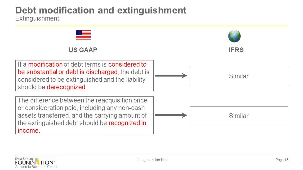 Academic Resource Center Long-term liabilities Page 15 Debt modification and extinguishment Extinguishment If a modification of debt terms is consider