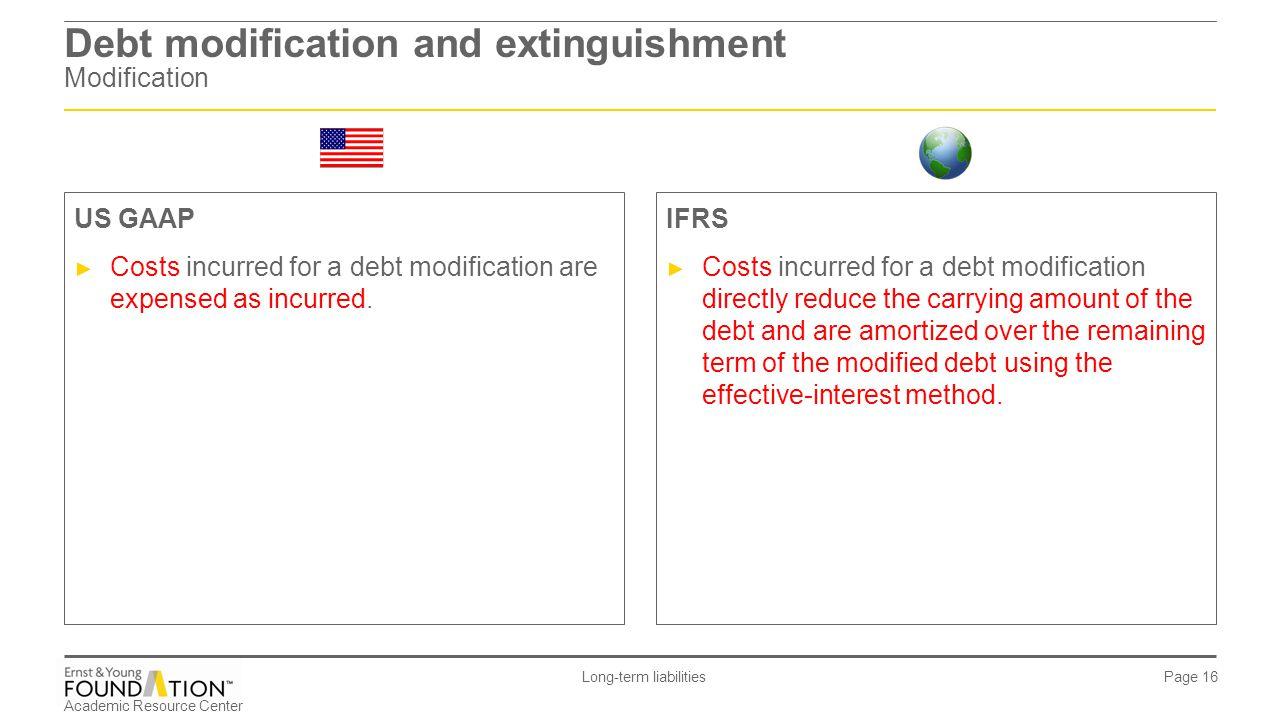 Academic Resource Center Long-term liabilities Page 16 Debt modification and extinguishment Modification IFRS ► Costs incurred for a debt modification