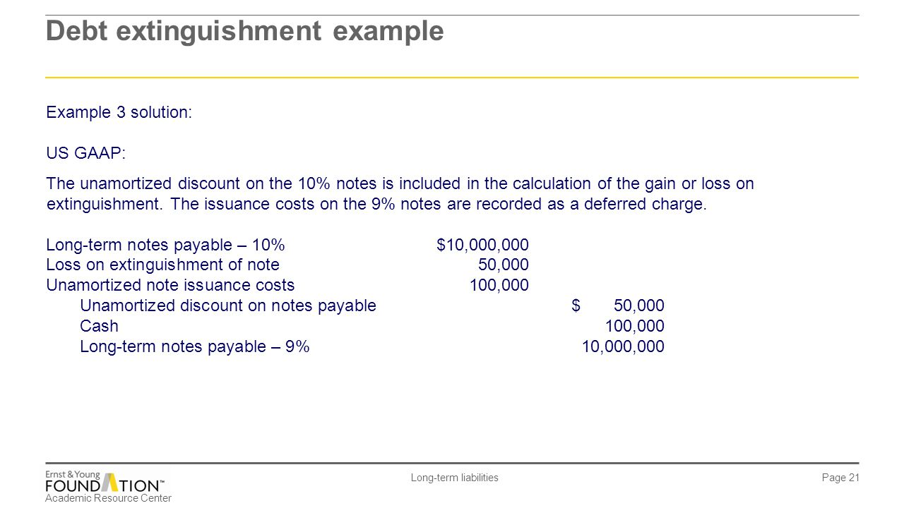 Academic Resource Center Long-term liabilities Page 21 Example 3 solution: US GAAP: The unamortized discount on the 10% notes is included in the calcu