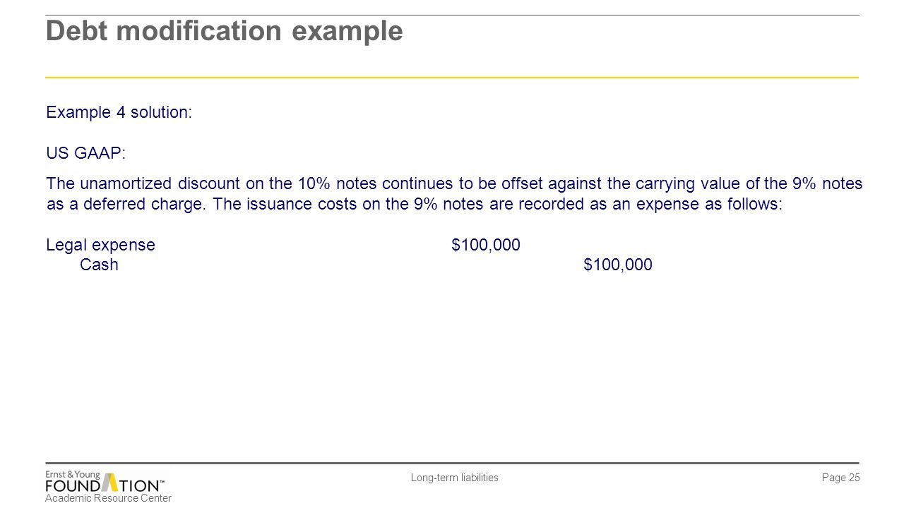 Academic Resource Center Long-term liabilities Page 25 Example 4 solution: US GAAP: The unamortized discount on the 10% notes continues to be offset a