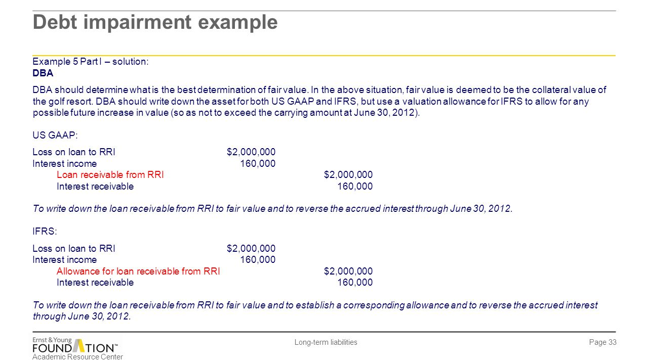 Academic Resource Center Long-term liabilities Page 33 Example 5 Part I – solution: DBA DBA should determine what is the best determination of fair va