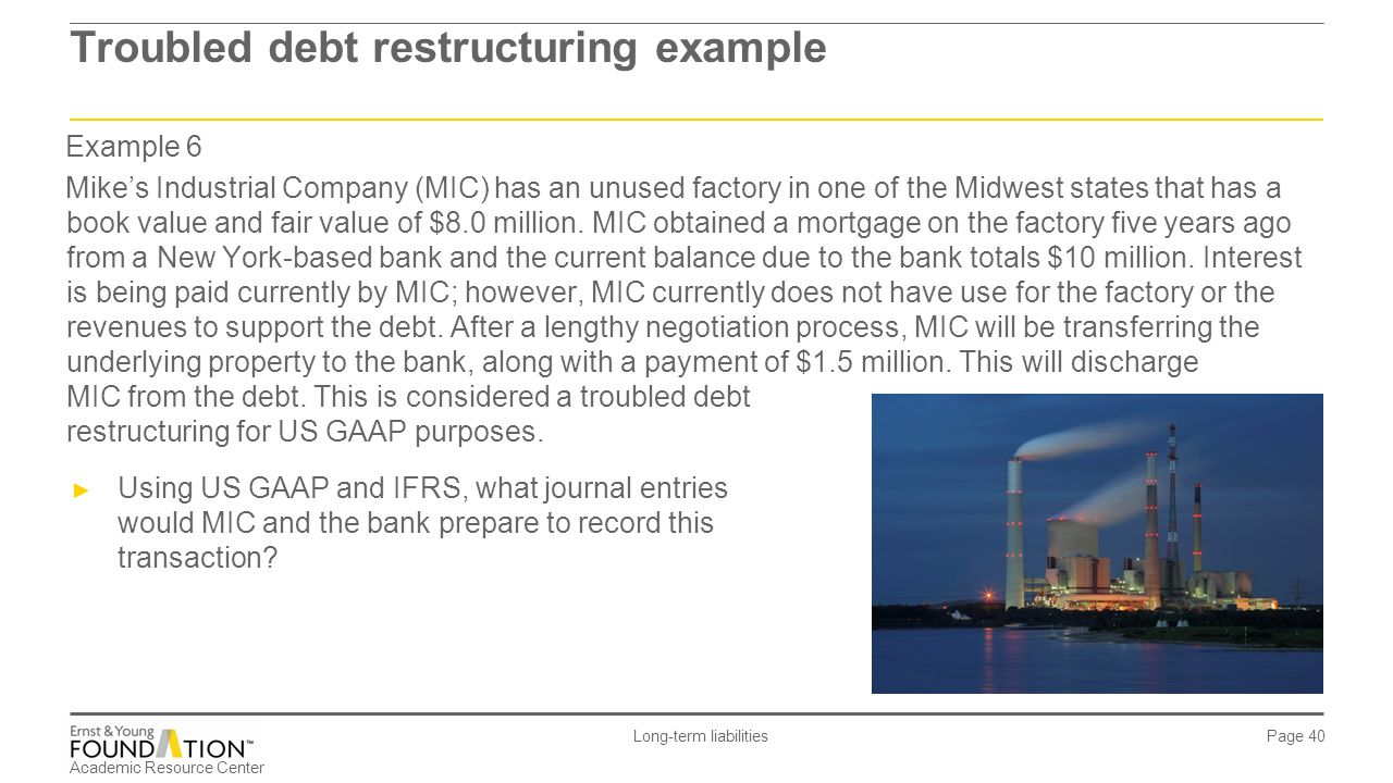 Academic Resource Center Long-term liabilities Page 40 Example 6 Mike's Industrial Company (MIC) has an unused factory in one of the Midwest states th