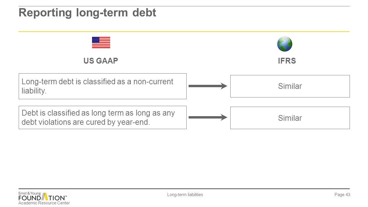 Academic Resource Center Long-term liabilities Page 43 Reporting long-term debt Long-term debt is classified as a non-current liability. Debt is class