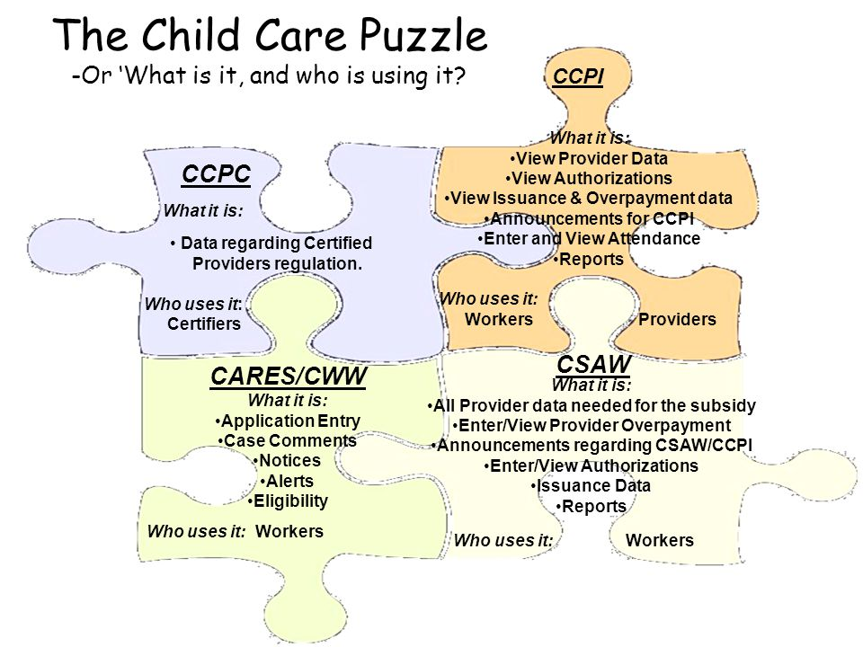 CARES/CWW What it is: Application Entry Case Comments Notices Alerts Eligibility Who uses it: Workers What it is: All Provider data needed for the subsidy Enter/View Provider Overpayment Announcements regarding CSAW/CCPI Enter/View Authorizations Issuance Data Reports Who uses it: Workers CSAW The Child Care Puzzle -Or 'What is it, and who is using it.