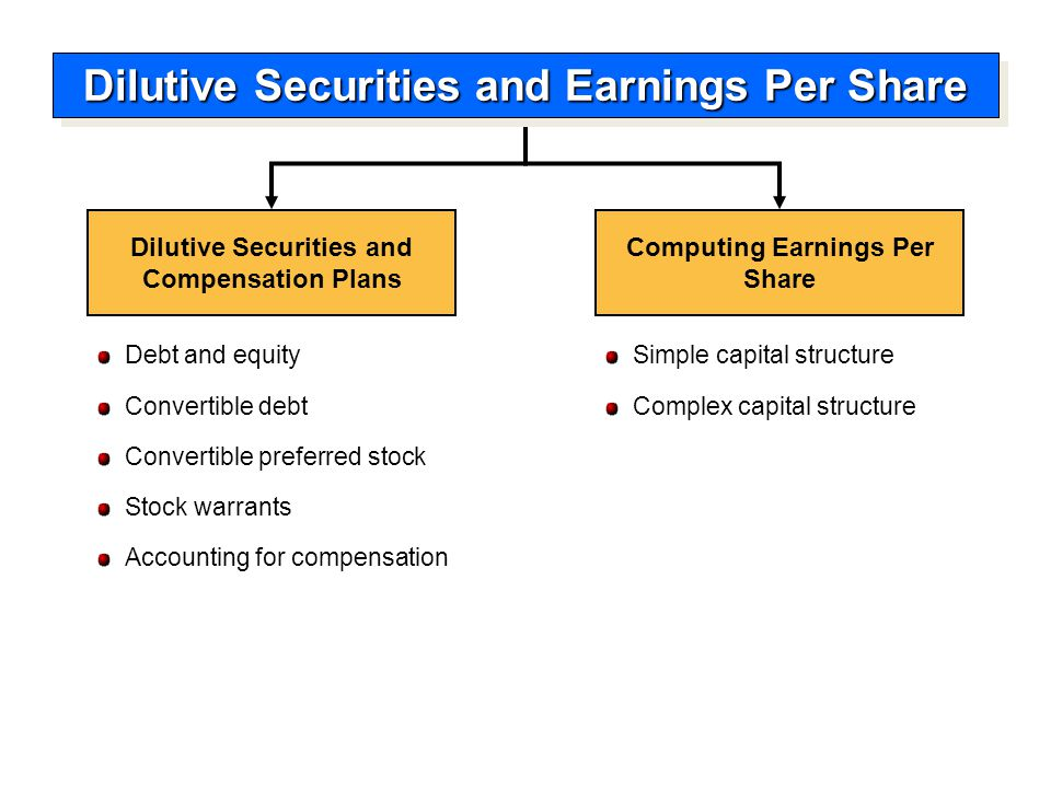 Debt and equity Convertible debt Convertible preferred stock Stock warrants Accounting for compensation Dilutive Securities and Compensation Plans Com
