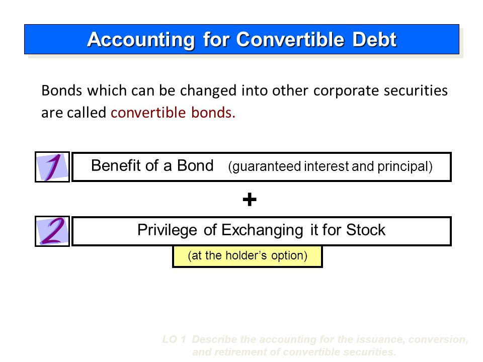 (at the holder's option) Benefit of a Bond (guaranteed interest and principal) Privilege of Exchanging it for Stock Bonds which can be changed into ot