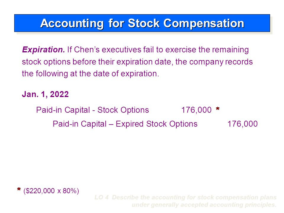 Expiration. If Chen's executives fail to exercise the remaining stock options before their expiration date, the company records the following at the d