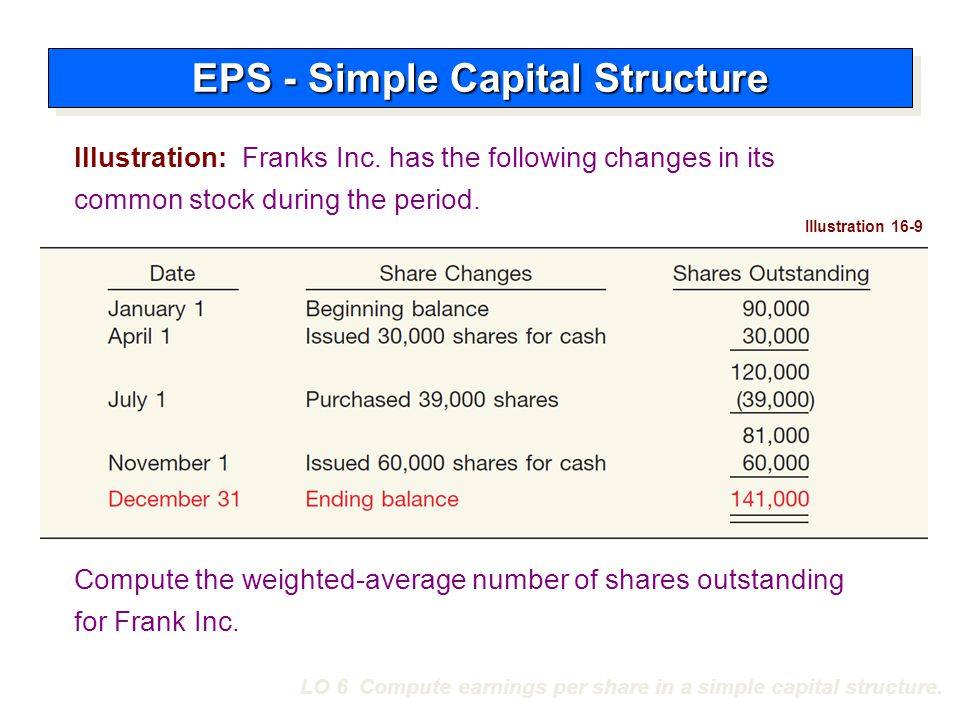 LO 6 Compute earnings per share in a simple capital structure. Illustration: Franks Inc. has the following changes in its common stock during the peri