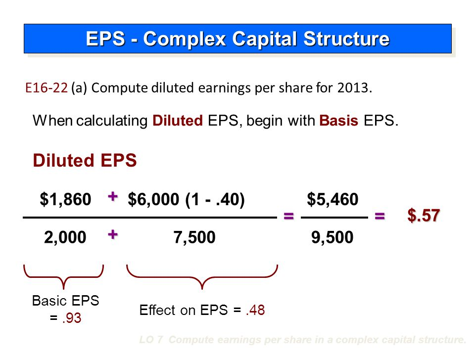 LO 7 Compute earnings per share in a complex capital structure. E16-22 (a) Compute diluted earnings per share for 2013. When calculating Diluted EPS,