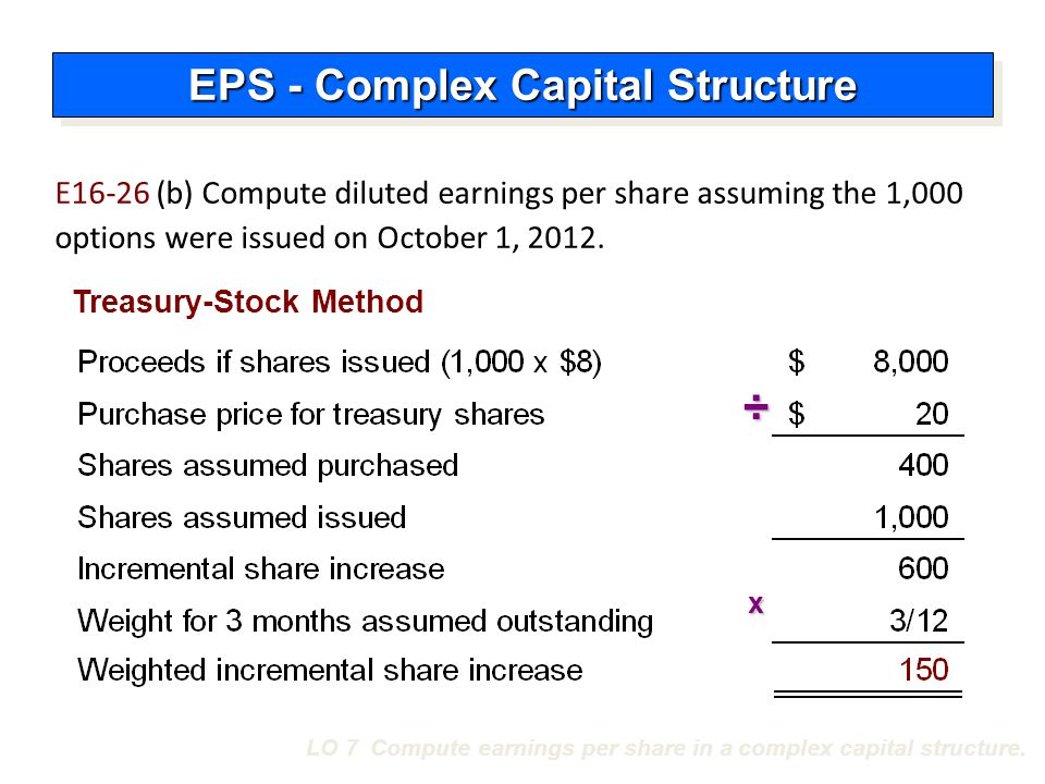 LO 7 Compute earnings per share in a complex capital structure. Treasury-Stock Method ÷ E16-26 (b) Compute diluted earnings per share assuming the 1,0