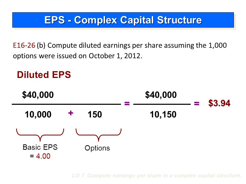 LO 7 Compute earnings per share in a complex capital structure. E16-26 (b) Compute diluted earnings per share assuming the 1,000 options were issued o