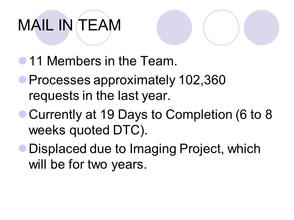 MAIL IN TEAM 11 Members in the Team. Processes approximately 102,360 requests in the last year. Currently at 19 Days to Completion (6 to 8 weeks quote