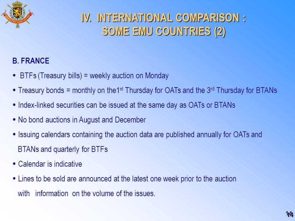 14 IV. INTERNATIONAL COMPARISON : IV. INTERNATIONAL COMPARISON : SOME EMU COUNTRIES (2) B. FRANCE  BTFs (Treasury bills) = weekly auction on Monday 