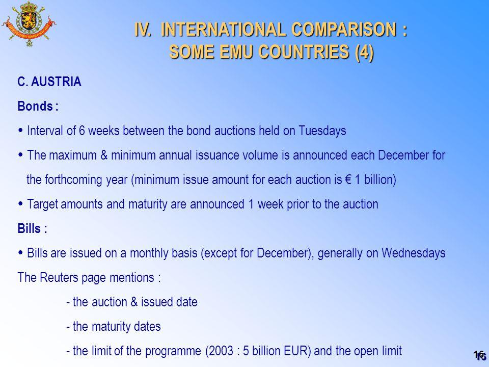 16 IV. INTERNATIONAL COMPARISON : IV. INTERNATIONAL COMPARISON : SOME EMU COUNTRIES (4) C. AUSTRIA Bonds :  Interval of 6 weeks between the bond auct
