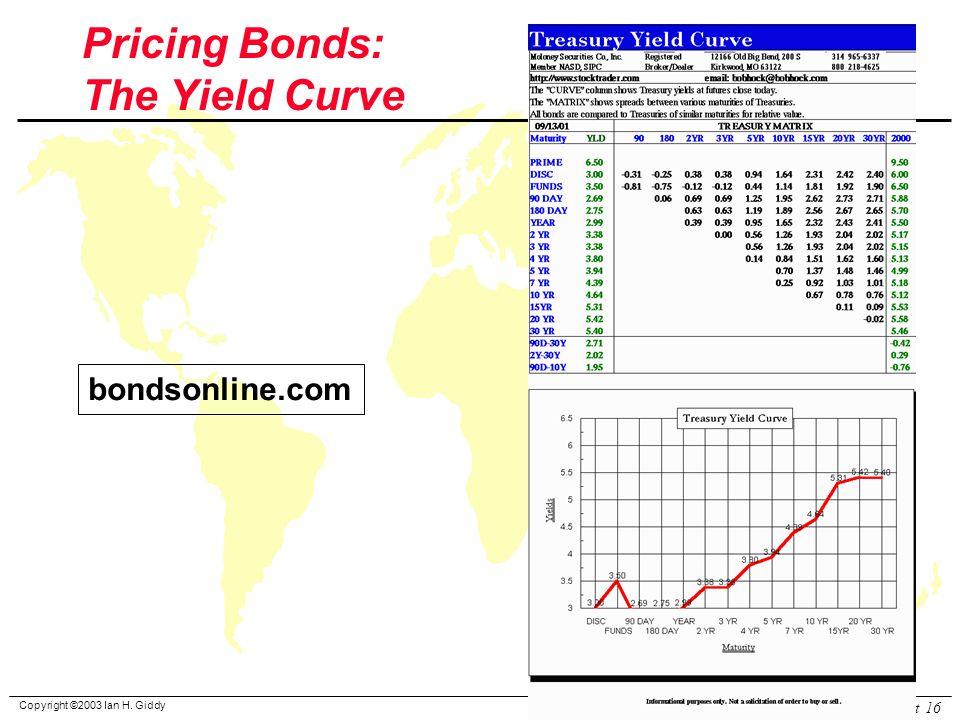 Copyright ©2003 Ian H. Giddy The Global Bond Market 16 Pricing Bonds: The Yield Curve bondsonline.com
