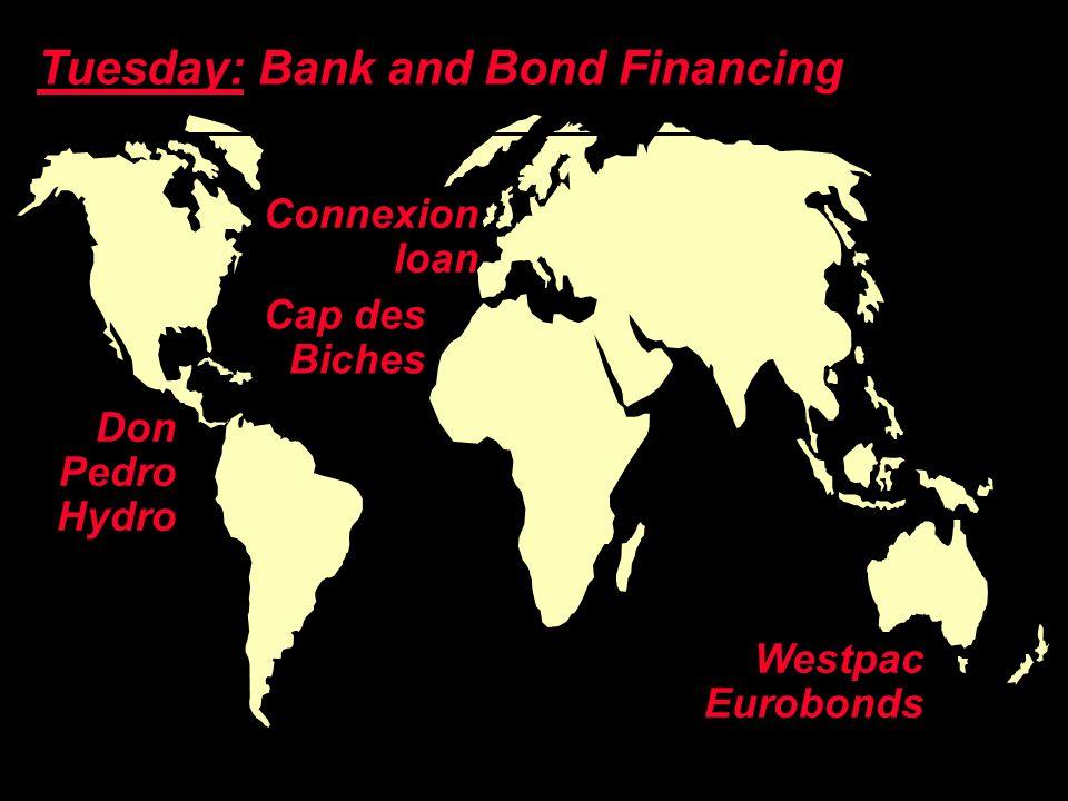 Copyright ©2003 Ian H. Giddy The Global Bond Market 2 Connexion loan Tuesday: Bank and Bond Financing Don Pedro Hydro Westpac Eurobonds Cap des Biches