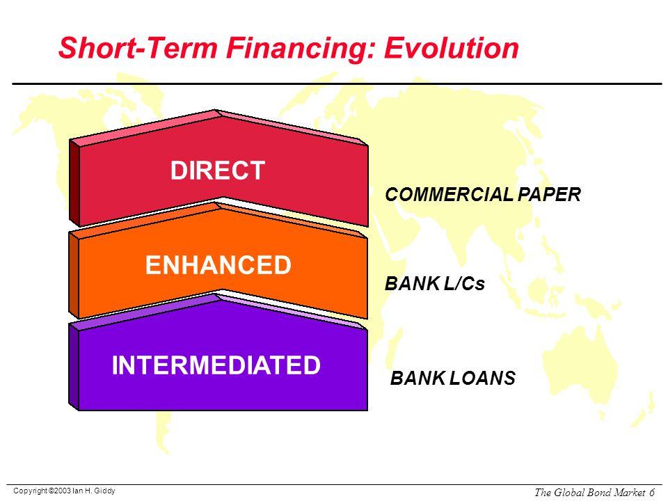 Copyright ©2003 Ian H. Giddy The Global Bond Market 6 Short-Term Financing: Evolution INTERMEDIATED DIRECT ENHANCED BANK LOANS COMMERCIAL PAPER BANK L