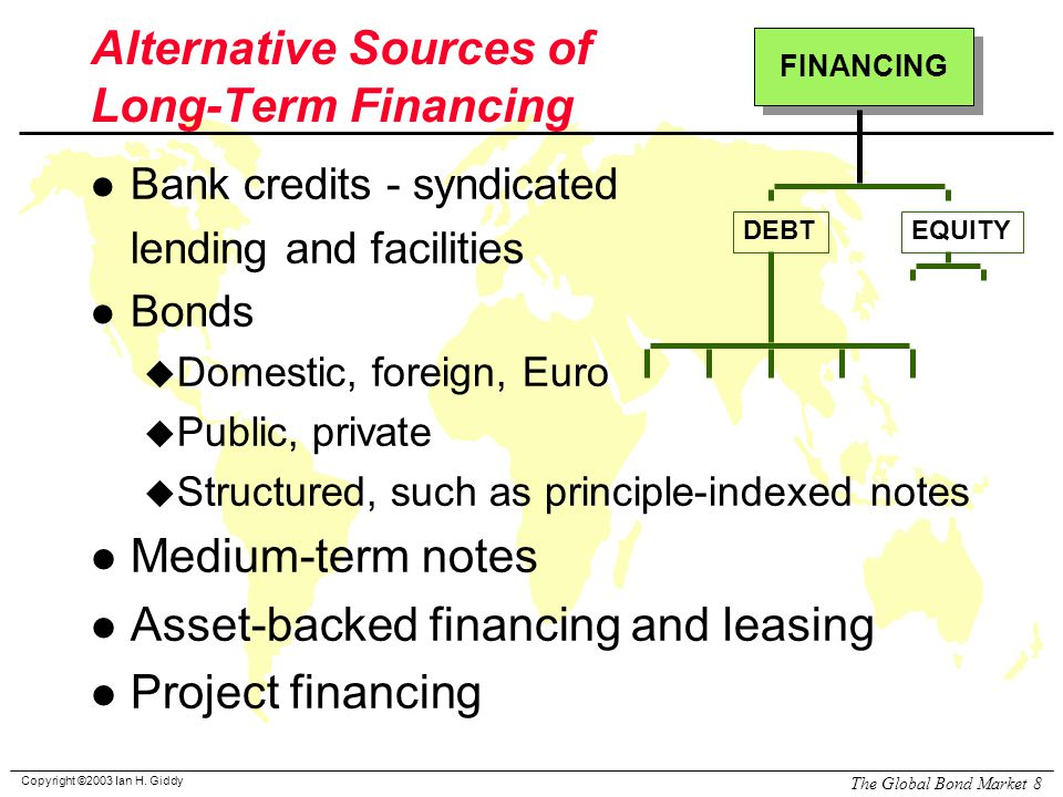 Copyright ©2003 Ian H. Giddy The Global Bond Market 8 Alternative Sources of Long-Term Financing FINANCING DEBTEQUITY l Bank credits - syndicated lend