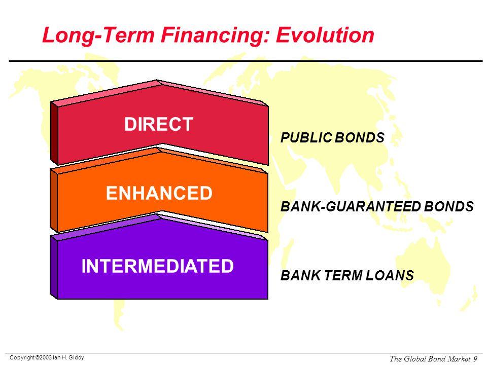 Copyright ©2003 Ian H. Giddy The Global Bond Market 9 Long-Term Financing: Evolution INTERMEDIATED DIRECT ENHANCED BANK TERM LOANS PUBLIC BONDS BANK-G