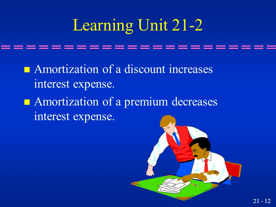 Learning Unit 21-2 n Amortization of a discount increases interest expense.