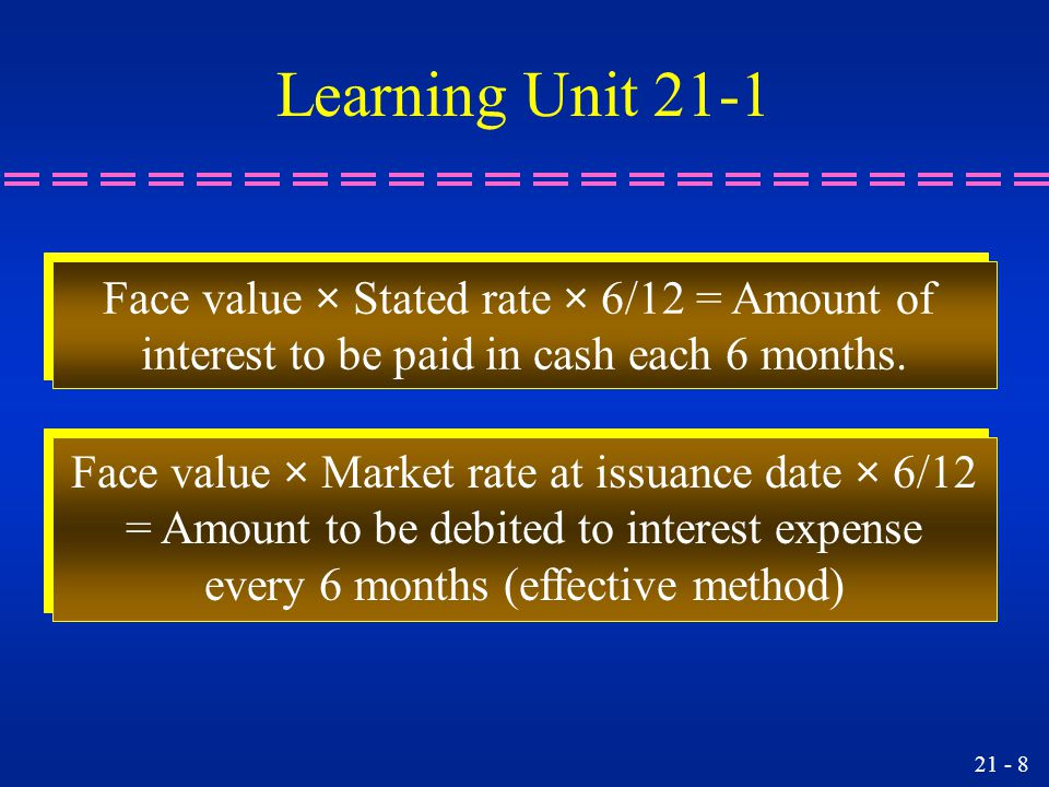 21 - 8 Face value × Market rate at issuance date × 6/12 = Amount to be debited to interest expense every 6 months (effective method) Face value × Market rate at issuance date × 6/12 = Amount to be debited to interest expense every 6 months (effective method) Face value × Stated rate × 6/12 = Amount of interest to be paid in cash each 6 months.
