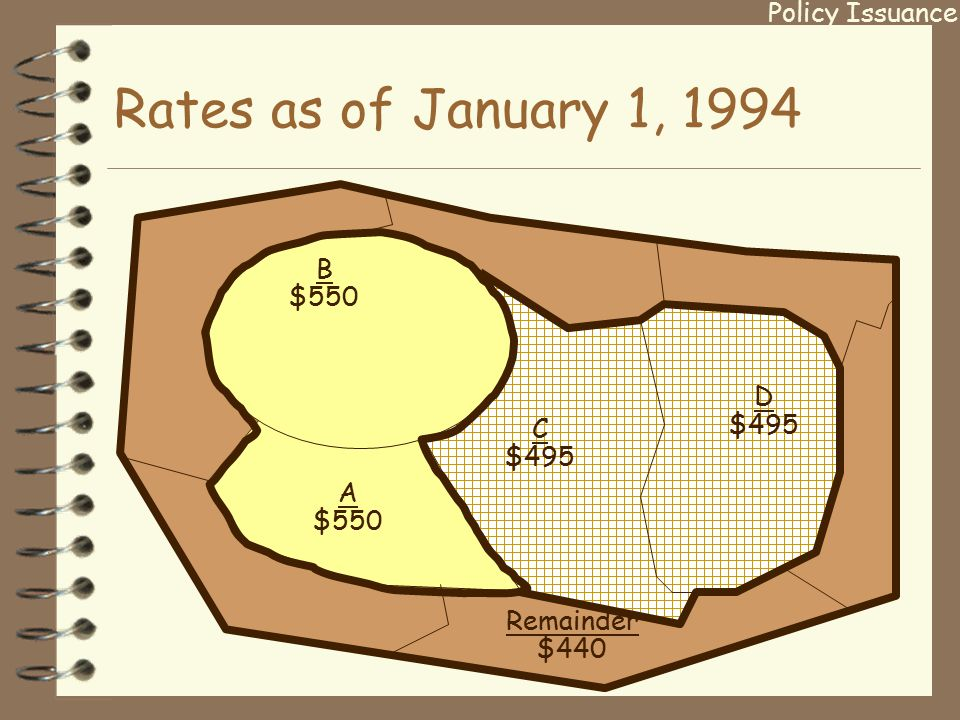 Rates as of January 1, 1994 Remainder $440 B $550 A $550 C $495 D $495 Policy Issuance