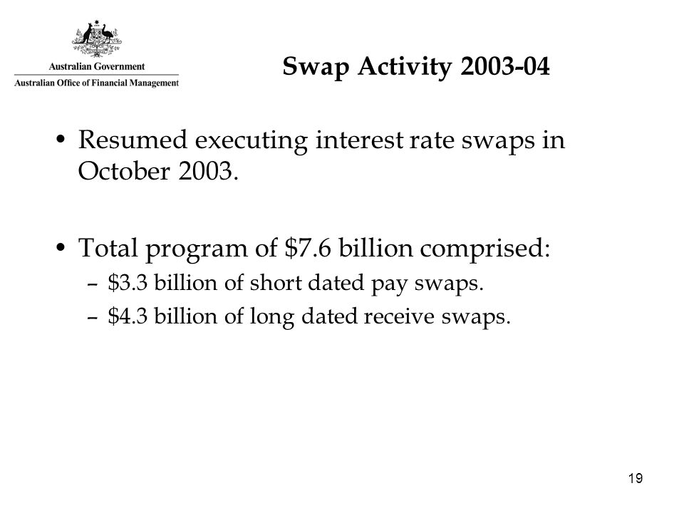19 Swap Activity 2003-04 Resumed executing interest rate swaps in October 2003.