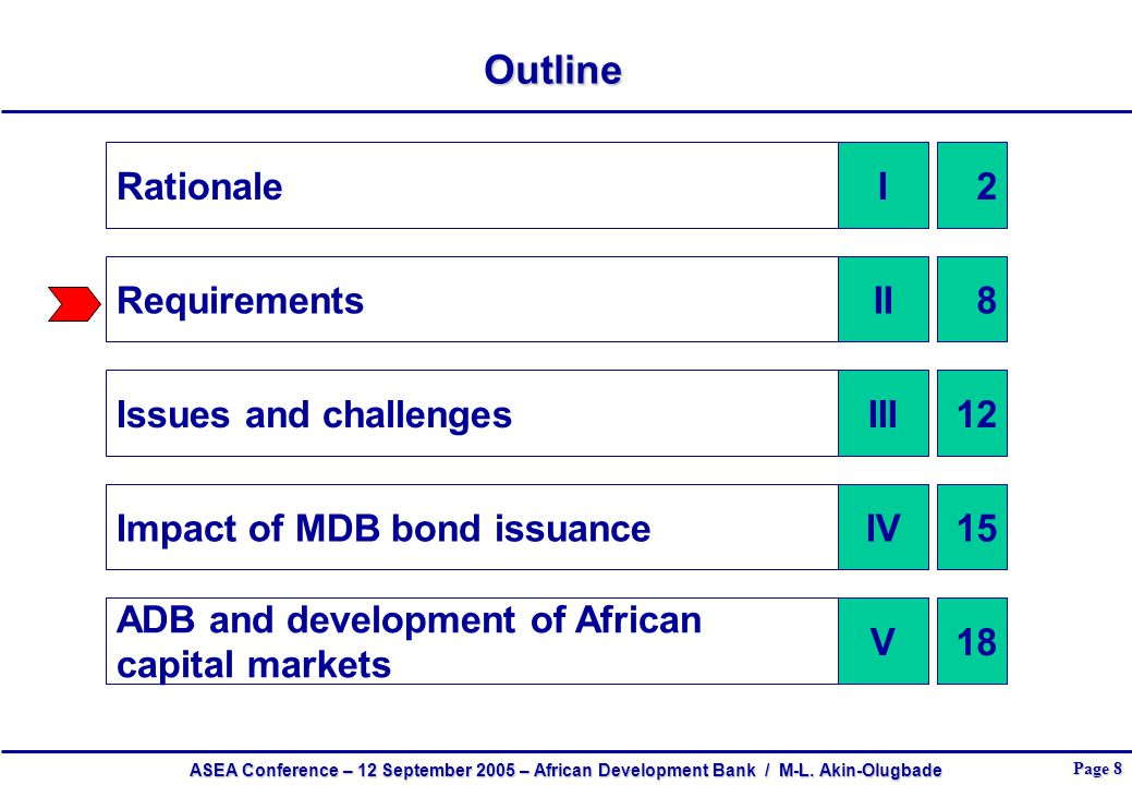 ASEA Conference – 12 September 2005 – African Development Bank / M-L.