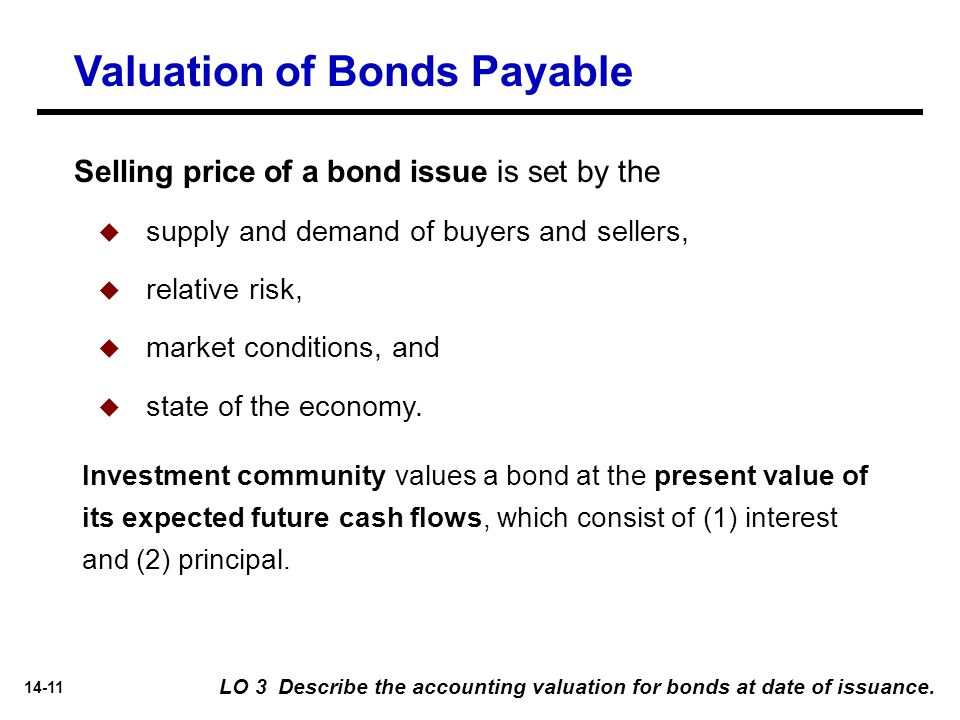 14-11 Valuation of Bonds Payable LO 3 Describe the accounting valuation for bonds at date of issuance. Selling price of a bond issue is set by the  s