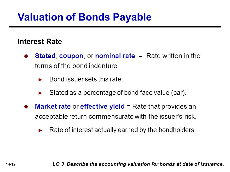 14-12 Interest Rate  Stated, coupon, or nominal rate = Rate written in the terms of the bond indenture. ► Bond issuer sets this rate. ► Stated as a p