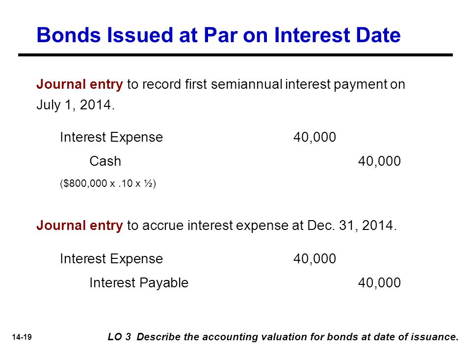 14-19 Bonds Issued at Par on Interest Date Journal entry to record first semiannual interest payment on July 1, 2014. Interest Expense 40,000 Cash40,0
