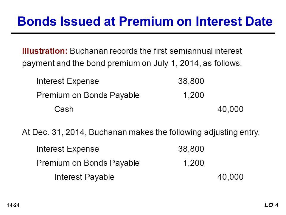 14-24 Interest Expense38,800 Premium on Bonds Payable1,200 Cash40,000 At Dec. 31, 2014, Buchanan makes the following adjusting entry. Illustration: Bu