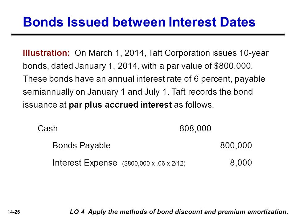 14-26 Illustration: On March 1, 2014, Taft Corporation issues 10-year bonds, dated January 1, 2014, with a par value of $800,000. These bonds have an