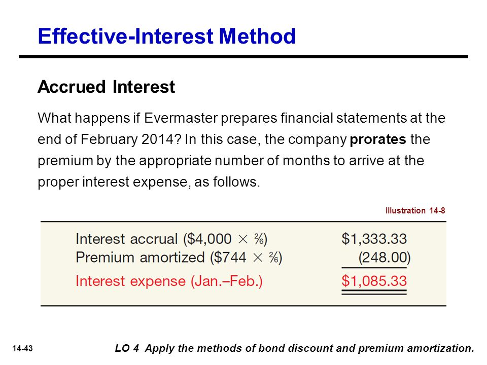 14-43 What happens if Evermaster prepares financial statements at the end of February 2014? In this case, the company prorates the premium by the appr