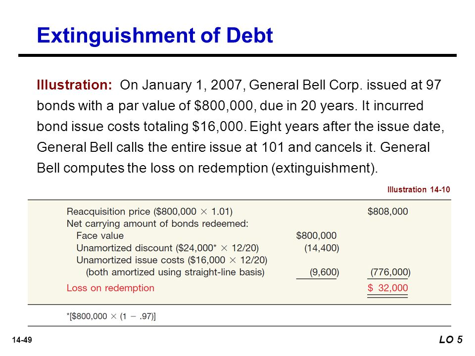 14-49 Illustration: On January 1, 2007, General Bell Corp. issued at 97 bonds with a par value of $800,000, due in 20 years. It incurred bond issue co