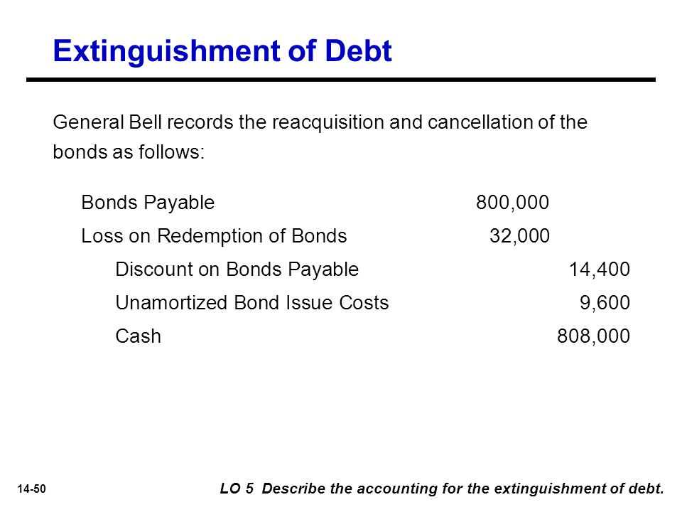 14-50 Extinguishment of Debt Bonds Payable 800,000 Loss on Redemption of Bonds 32,000 Discount on Bonds Payable14,400 Unamortized Bond Issue Costs9,60