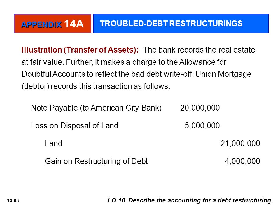 14-83 Illustration (Transfer of Assets): The bank records the real estate at fair value. Further, it makes a charge to the Allowance for Doubtful Acco