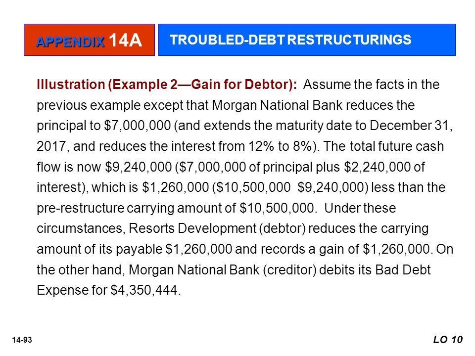 14-93 Illustration (Example 2—Gain for Debtor): Assume the facts in the previous example except that Morgan National Bank reduces the principal to $7,
