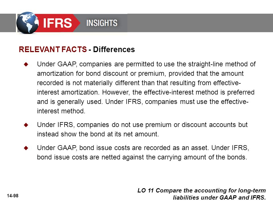 14-98 RELEVANT FACTS - Differences  Under GAAP, companies are permitted to use the straight-line method of amortization for bond discount or premium,