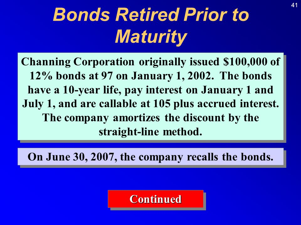 41 Channing Corporation originally issued $100,000 of 12% bonds at 97 on January 1, 2002.