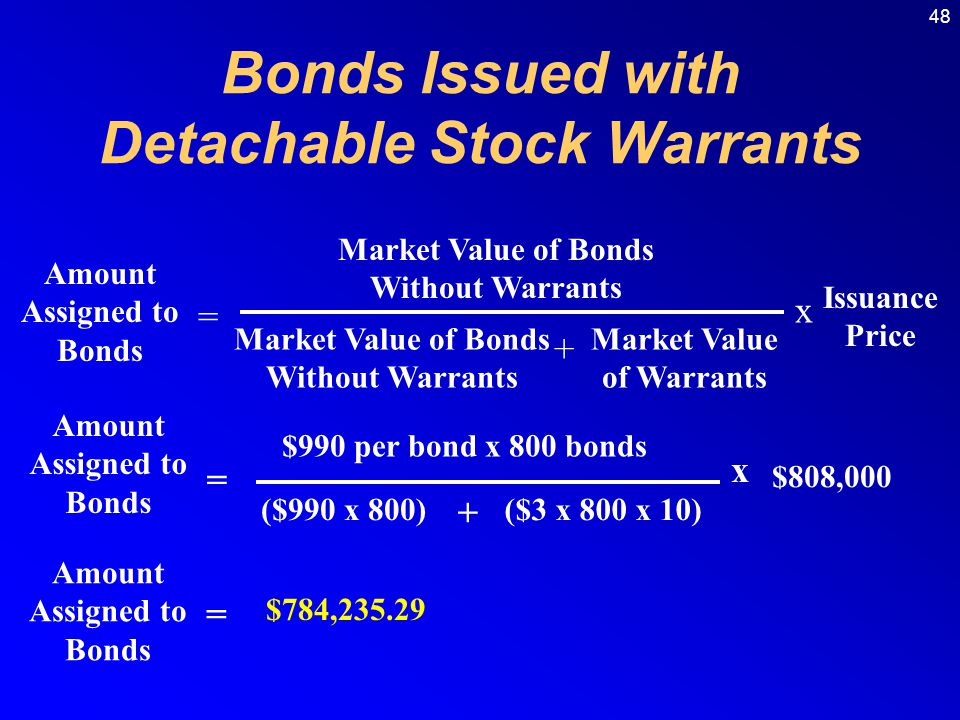 48 Amount Assigned to Bonds = Market Value of Bonds Without Warrants + Market Value of Warrants Issuance Price x Amount Assigned to Bonds = $990 per bond x 800 bonds ($990 x 800) + ($3 x 800 x 10) $808,000 x Amount Assigned to Bonds = $784,235.29 Bonds Issued with Detachable Stock Warrants