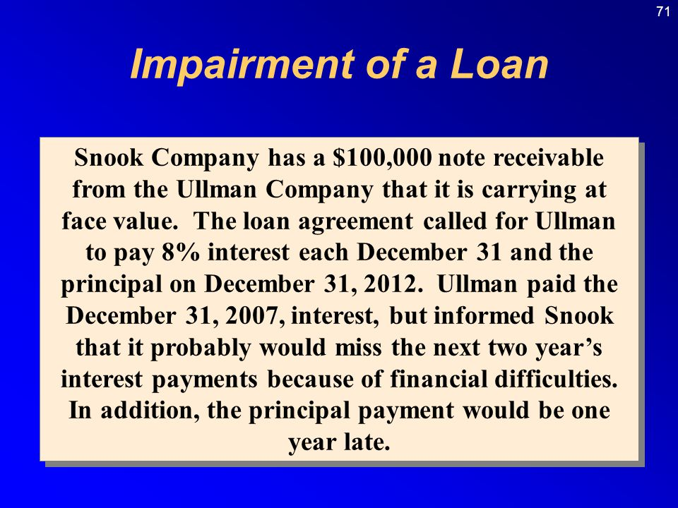 71 Snook Company has a $100,000 note receivable from the Ullman Company that it is carrying at face value.